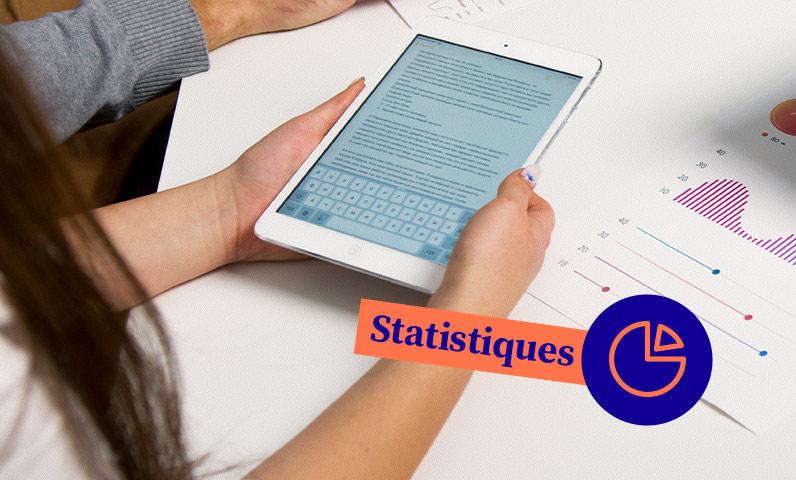 Femme sur tablette analyse statistiques Kiute Pro