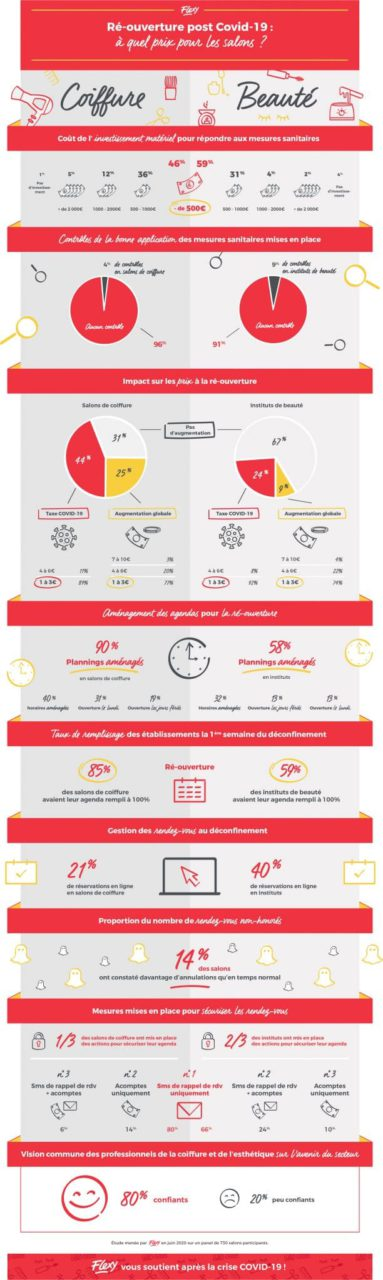 infographie covid 19 kiute reservation en ligne