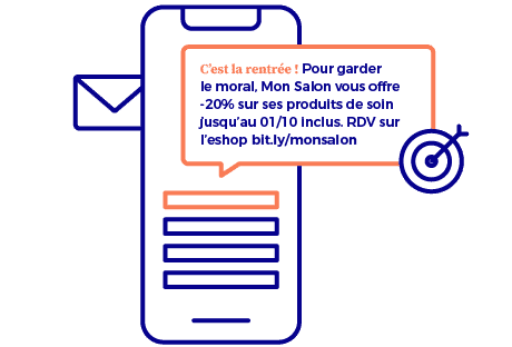 sms marketing telephone